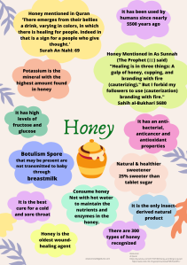 Honey & Breastfeeding