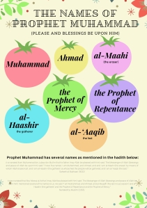 Names of Prophet Muhammad