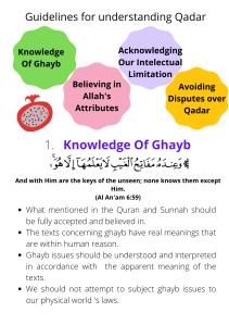Believing In Allah's Decree (Qadar) (1)