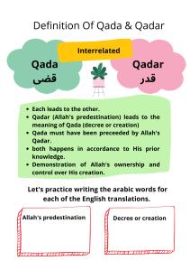 Believing In Allah's Decree (Qadar) (2)